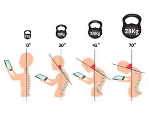posture incongrue telefonino smart phone
